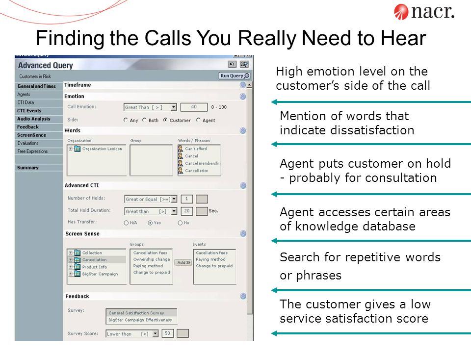 Finding the Calls You Really Need to Hear High emotion level on the customers side of the call Mention of words that indicate dissatisfaction Agent pu