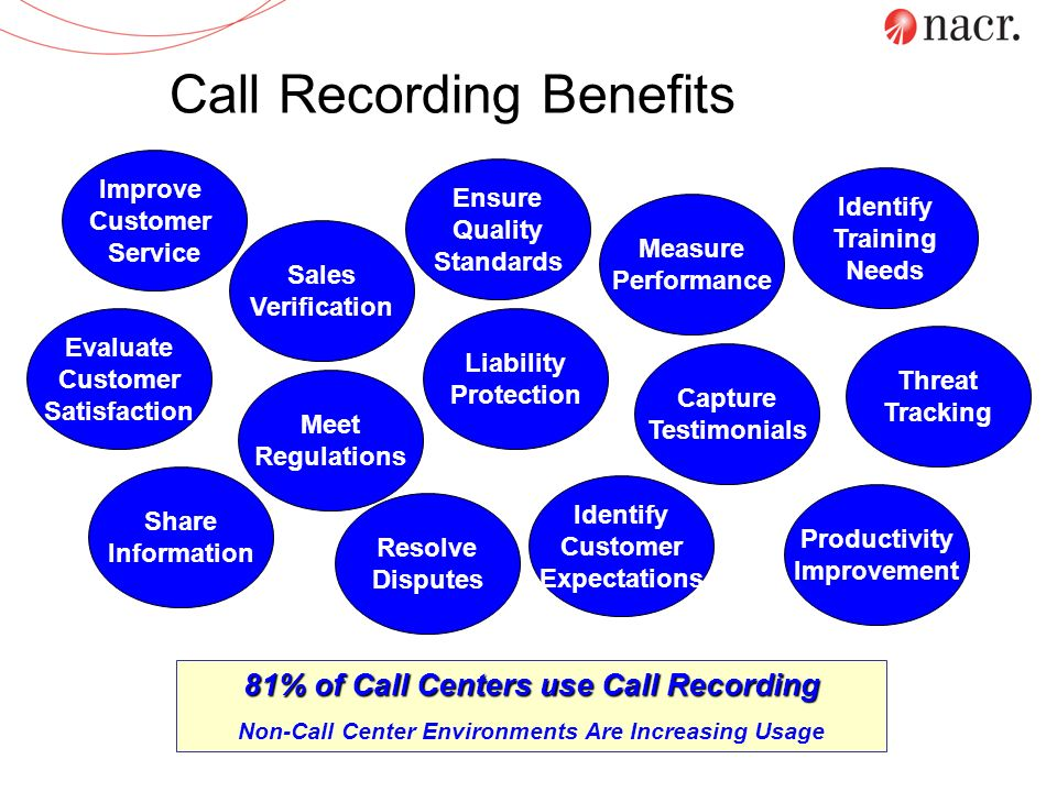 Who Are the Players in Call Recording? Quality Management and Liability Recording Vendors Reviewed
