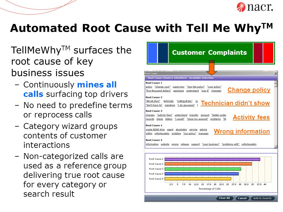 Automated Root Cause with Tell Me Why TM Customer Complaints Change policy Technician didnt show Activity fees Wrong information TellMeWhy TM surfaces