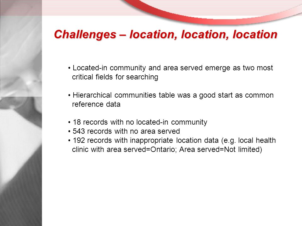 Challenges – location, location, location Located-in community and area served emerge as two most critical fields for searching Hierarchical communities table was a good start as common reference data 18 records with no located-in community 543 records with no area served 192 records with inappropriate location data (e.g.