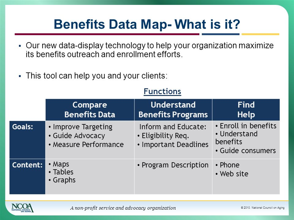 © 2010. National Council on Aging A non-profit service and advocacy organization Benefits Data Map- What is it? Our new data-display technology to hel