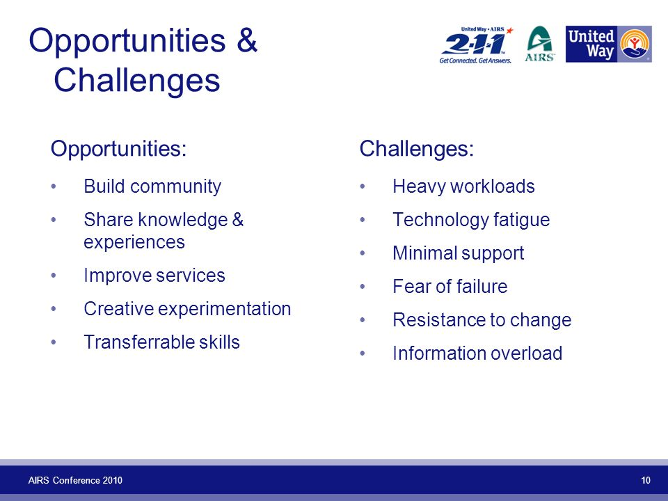 AIRS Conference 2010 10 Opportunities & Challenges Opportunities: Build community Share knowledge & experiences Improve services Creative experimentation Transferrable skills Challenges: Heavy workloads Technology fatigue Minimal support Fear of failure Resistance to change Information overload
