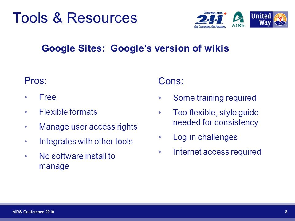 AIRS Conference Tools & Resources Pros: Free Flexible formats Manage user access rights Integrates with other tools No software install to manage Google Sites: Googles version of wikis Cons: Some training required Too flexible, style guide needed for consistency Log-in challenges Internet access required
