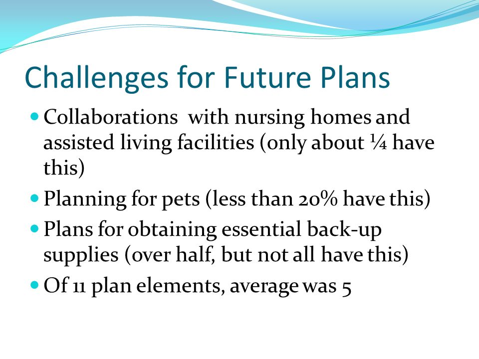 Challenges for Future Plans Collaborations with nursing homes and assisted living facilities (only about ¼ have this) Planning for pets (less than 20% have this) Plans for obtaining essential back-up supplies (over half, but not all have this) Of 11 plan elements, average was 5