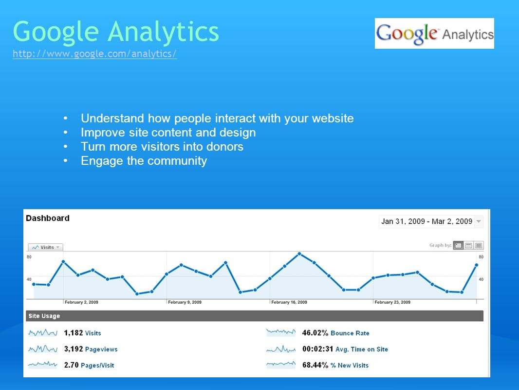 Google Analytics http://www.google.com/analytics/ http://www.google.com/analytics/ Understand how people interact with your website Improve site conte