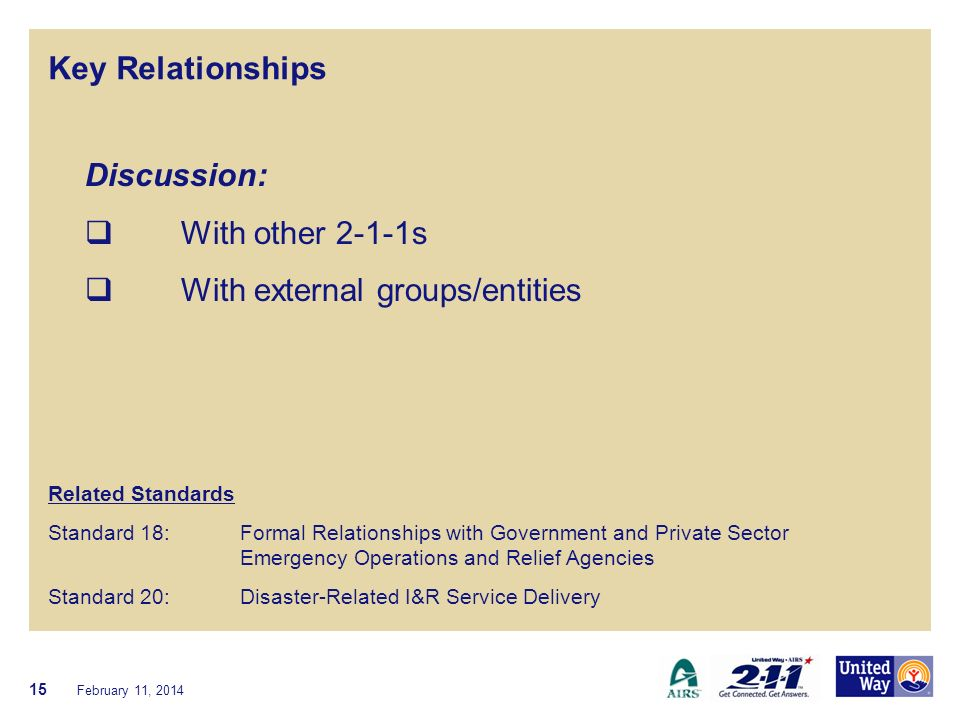 Key Relationships Related Standards Standard 18: Formal Relationships with Government and Private Sector Emergency Operations and Relief Agencies Standard 20: Disaster-Related I&R Service Delivery February 11, 2014 15 Discussion: With other 2-1-1s With external groups/entities