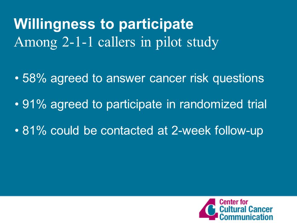 Willingness to participate Among callers in pilot study 58% agreed to answer cancer risk questions 91% agreed to participate in randomized trial 81% could be contacted at 2-week follow-up