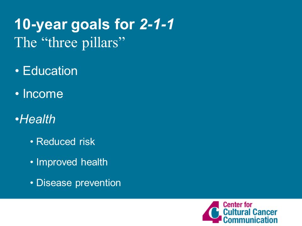 10-year goals for The three pillars Education Income Health Reduced risk Improved health Disease prevention