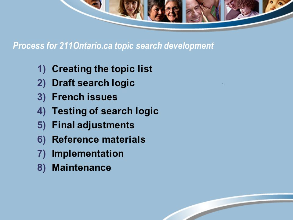 Process for 211Ontario.ca topic search development 1)Creating the topic list 2)Draft search logic 3)French issues 4)Testing of search logic 5)Final ad