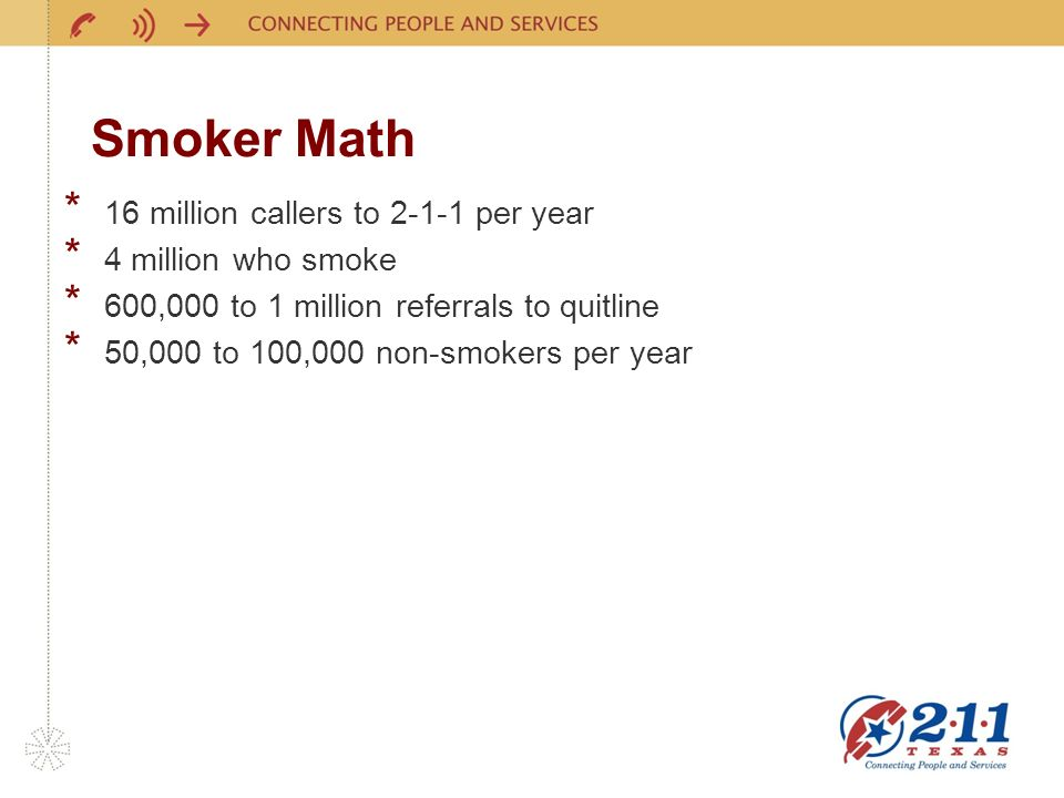 Smoker Math * 16 million callers to per year * 4 million who smoke * 600,000 to 1 million referrals to quitline * 50,000 to 100,000 non-smokers per year