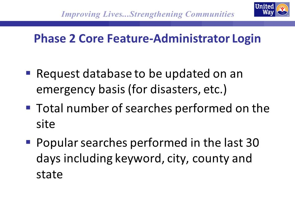 Phase 2 Core Feature-Administrator Login Request database to be updated on an emergency basis (for disasters, etc.) Total number of searches performed on the site Popular searches performed in the last 30 days including keyword, city, county and state