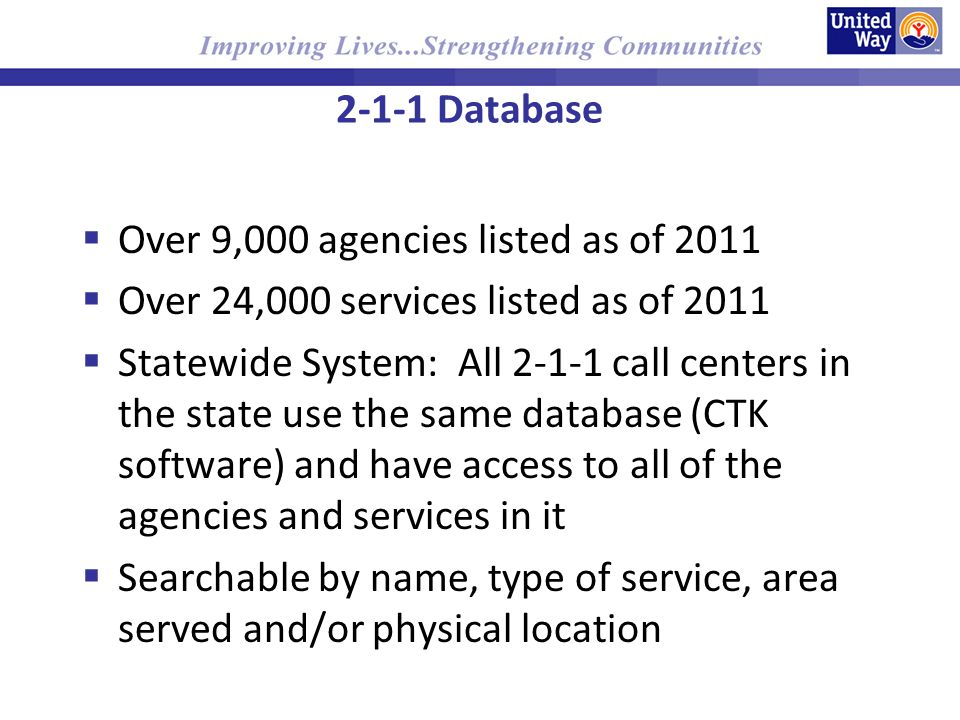 2-1-1 Database Over 9,000 agencies listed as of 2011 Over 24,000 services listed as of 2011 Statewide System: All call centers in the state use the same database (CTK software) and have access to all of the agencies and services in it Searchable by name, type of service, area served and/or physical location