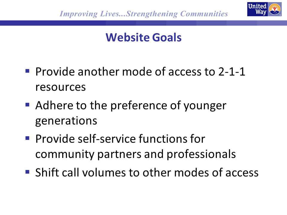 Website Goals Provide another mode of access to resources Adhere to the preference of younger generations Provide self-service functions for community partners and professionals Shift call volumes to other modes of access