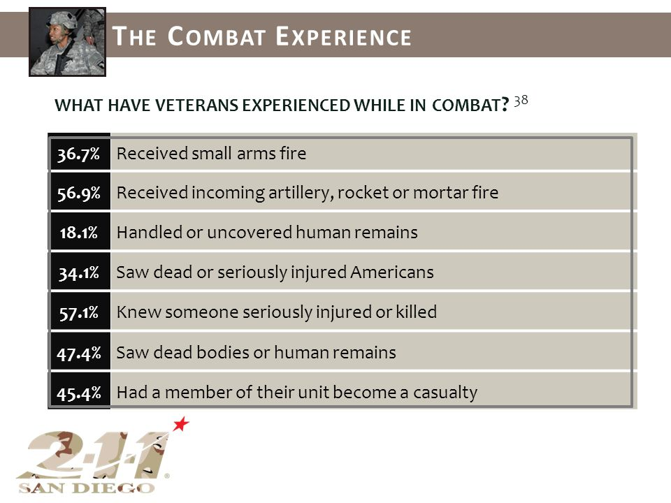 WHAT HAVE VETERANS EXPERIENCED WHILE IN COMBAT .