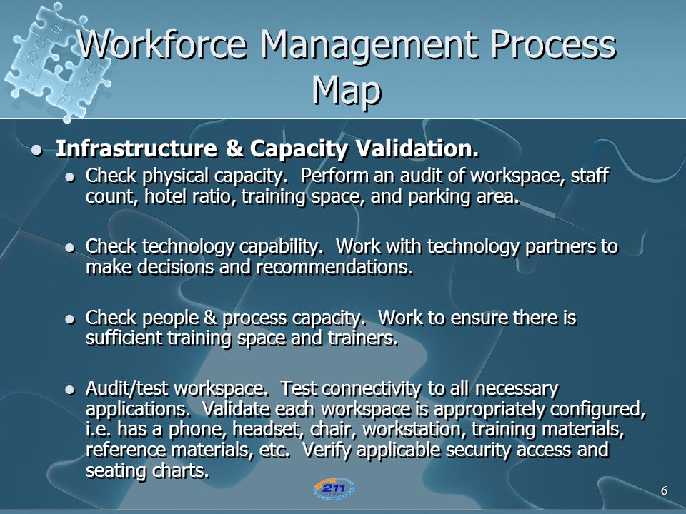 6 Workforce Management Process Map Infrastructure & Capacity Validation. Check physical capacity. Perform an audit of workspace, staff count, hotel ra