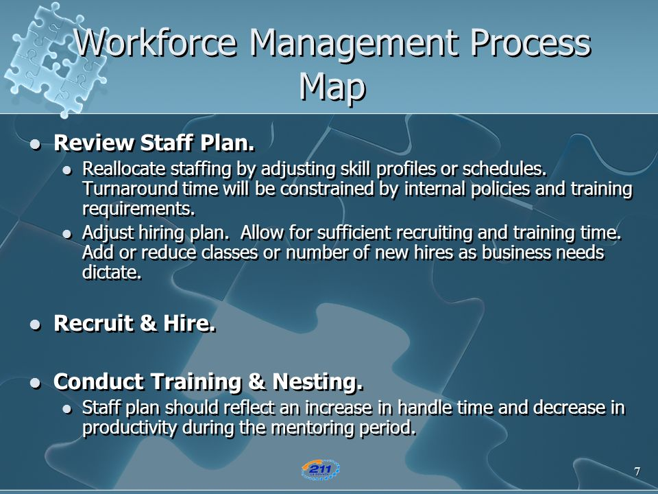 7 Workforce Management Process Map Review Staff Plan. Reallocate staffing by adjusting skill profiles or schedules. Turnaround time will be constraine