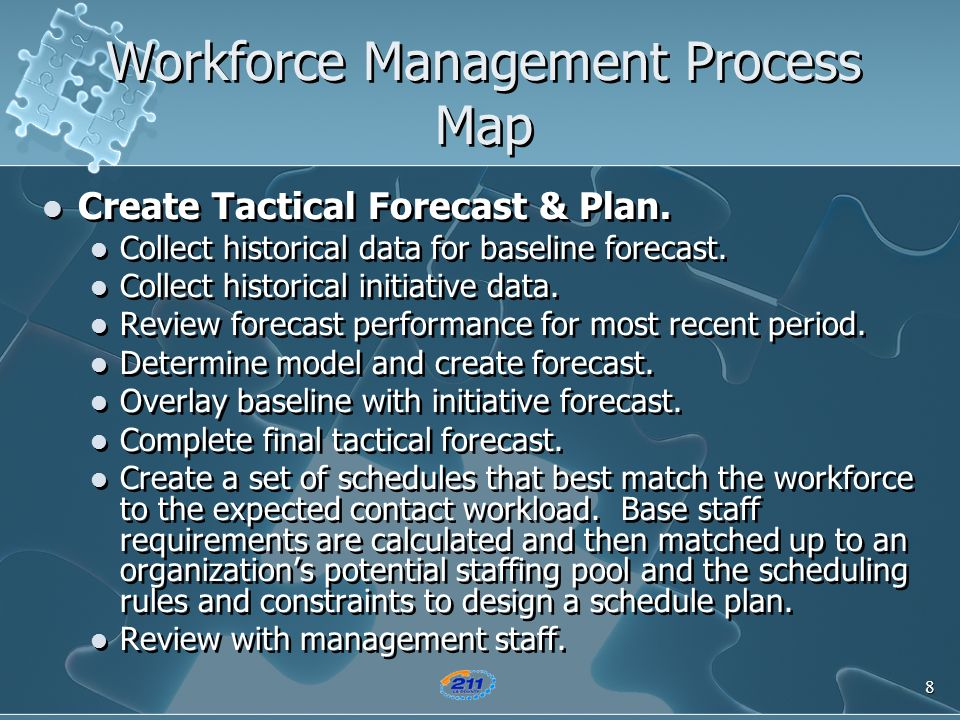 8 Workforce Management Process Map Create Tactical Forecast & Plan. Collect historical data for baseline forecast. Collect historical initiative data.