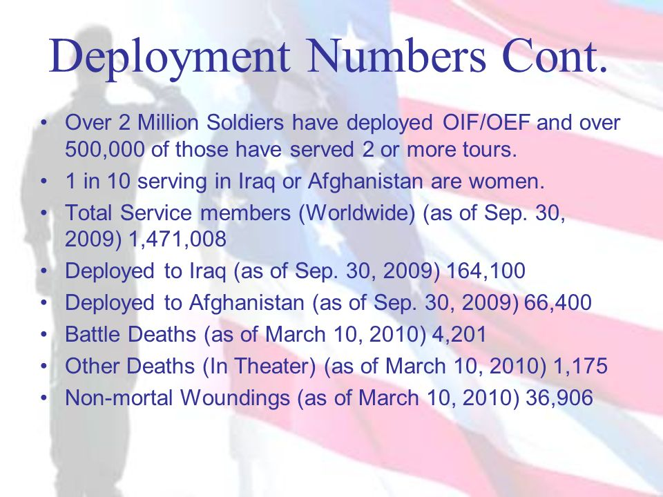 Deployment Numbers Cont. Over 2 Million Soldiers have deployed OIF/OEF and over 500,000 of those have served 2 or more tours. 1 in 10 serving in Iraq
