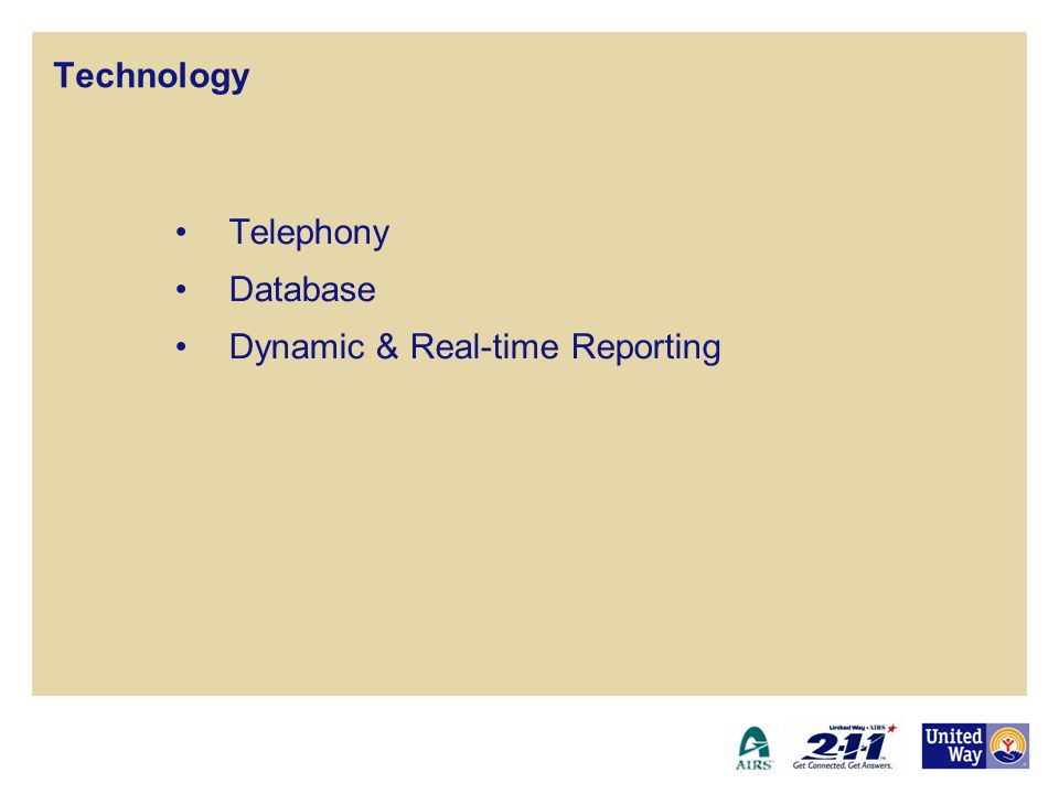 Technology Telephony Database Dynamic & Real-time Reporting 14