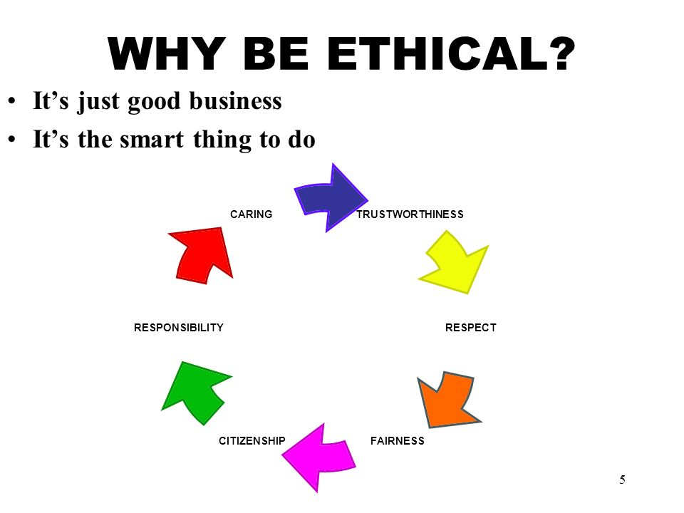 5 WHY BE ETHICAL? Its just good business Its the smart thing to do TRUSTWORTHINESS RESPECT FAIRNESSCITIZENSHIP RESPONSIBILITY CARING