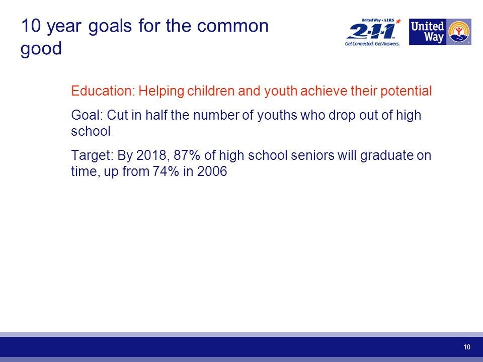 10 10 year goals for the common good Education: Helping children and youth achieve their potential Goal: Cut in half the number of youths who drop out of high school Target: By 2018, 87% of high school seniors will graduate on time, up from 74% in 2006