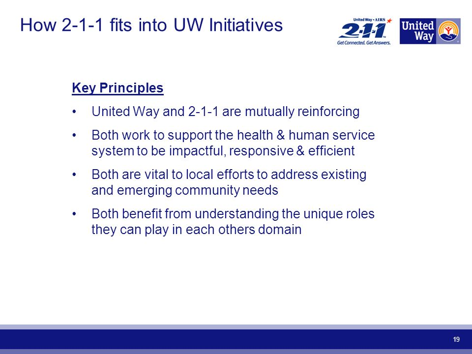 19 How fits into UW Initiatives Key Principles United Way and are mutually reinforcing Both work to support the health & human service system to be impactful, responsive & efficient Both are vital to local efforts to address existing and emerging community needs Both benefit from understanding the unique roles they can play in each others domain