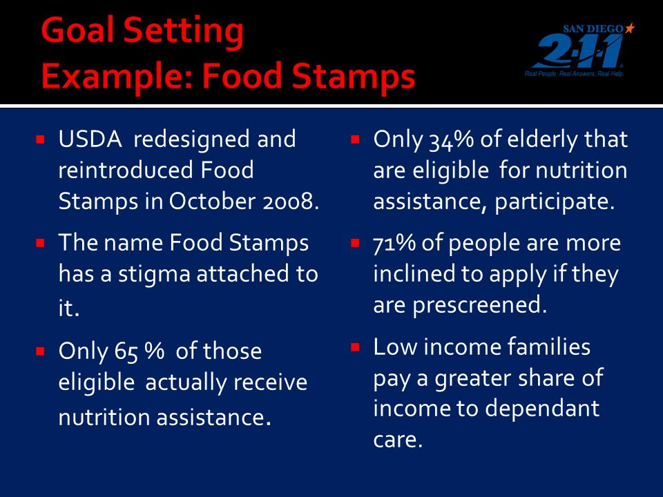 USDA redesigned and reintroduced Food Stamps in October 2008.