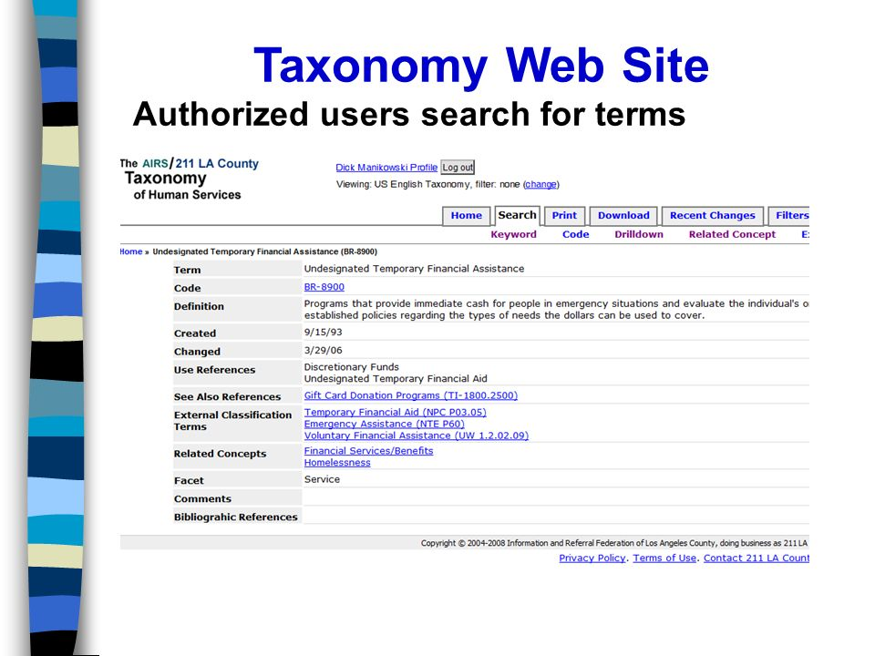 Taxonomy Web Site Authorized users search for terms