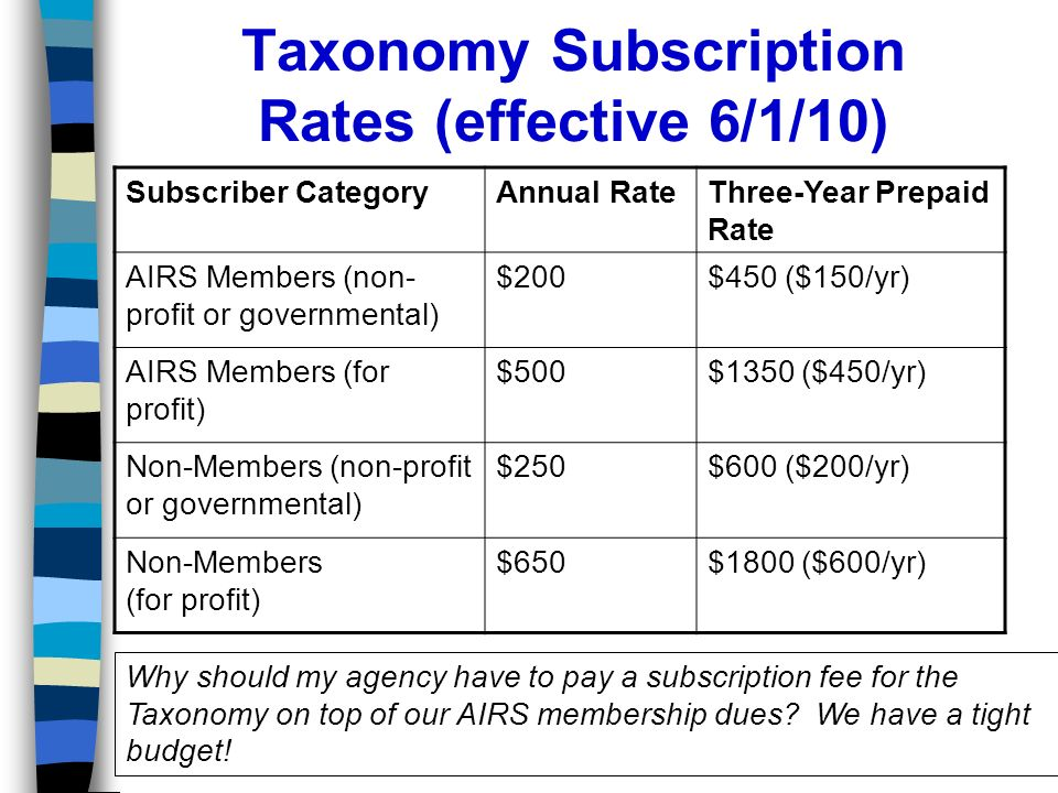 Taxonomy Subscription Rates (effective 6/1/10) Why should my agency have to pay a subscription fee for the Taxonomy on top of our AIRS membership dues.