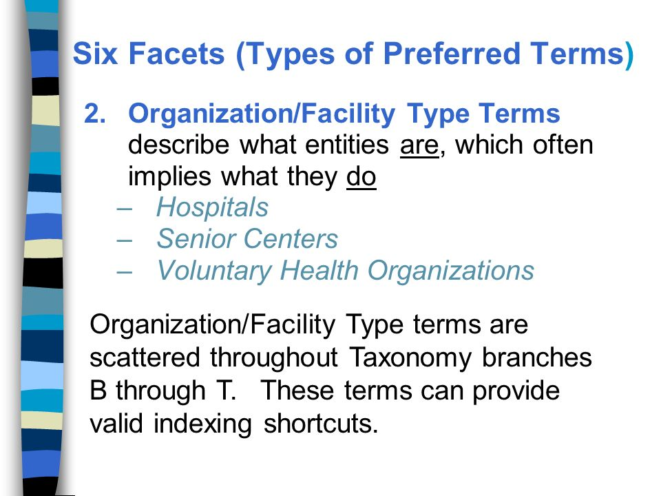 2.Organization/Facility Type Terms describe what entities are, which often implies what they do –Hospitals –Senior Centers –Voluntary Health Organizations Organization/Facility Type terms are scattered throughout Taxonomy branches B through T.