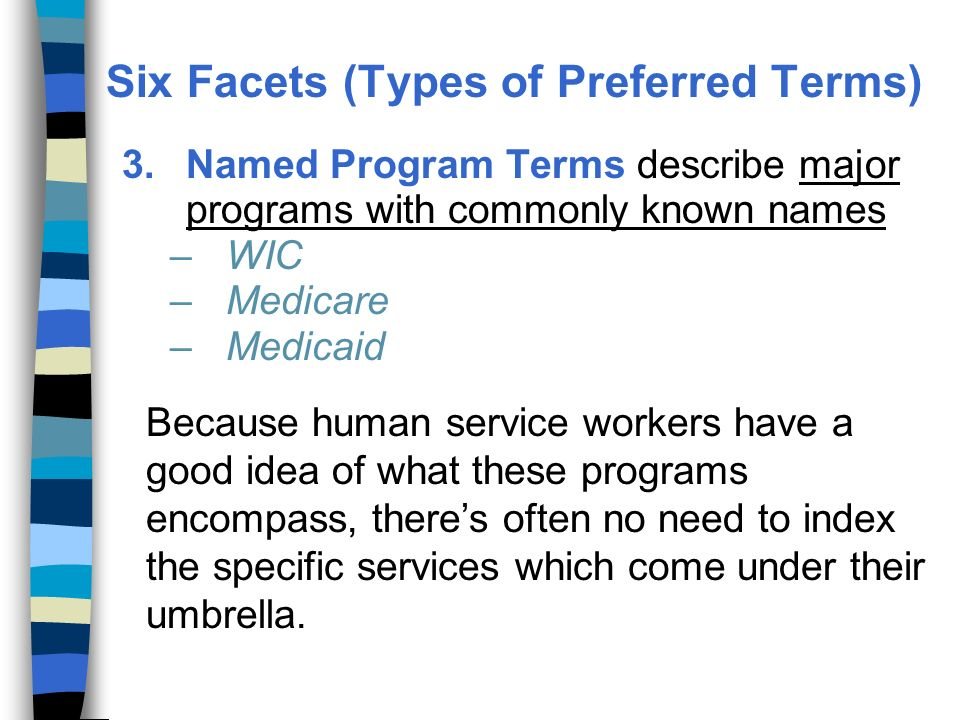 3.Named Program Terms describe major programs with commonly known names –WIC –Medicare –Medicaid Because human service workers have a good idea of what these programs encompass, theres often no need to index the specific services which come under their umbrella.