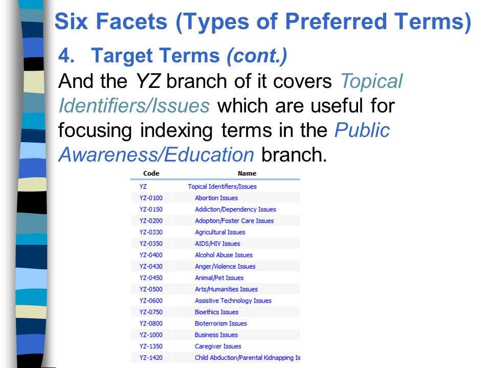 4.Target Terms (cont.) And the YZ branch of it covers Topical Identifiers/Issues which are useful for focusing indexing terms in the Public Awareness/Education branch.