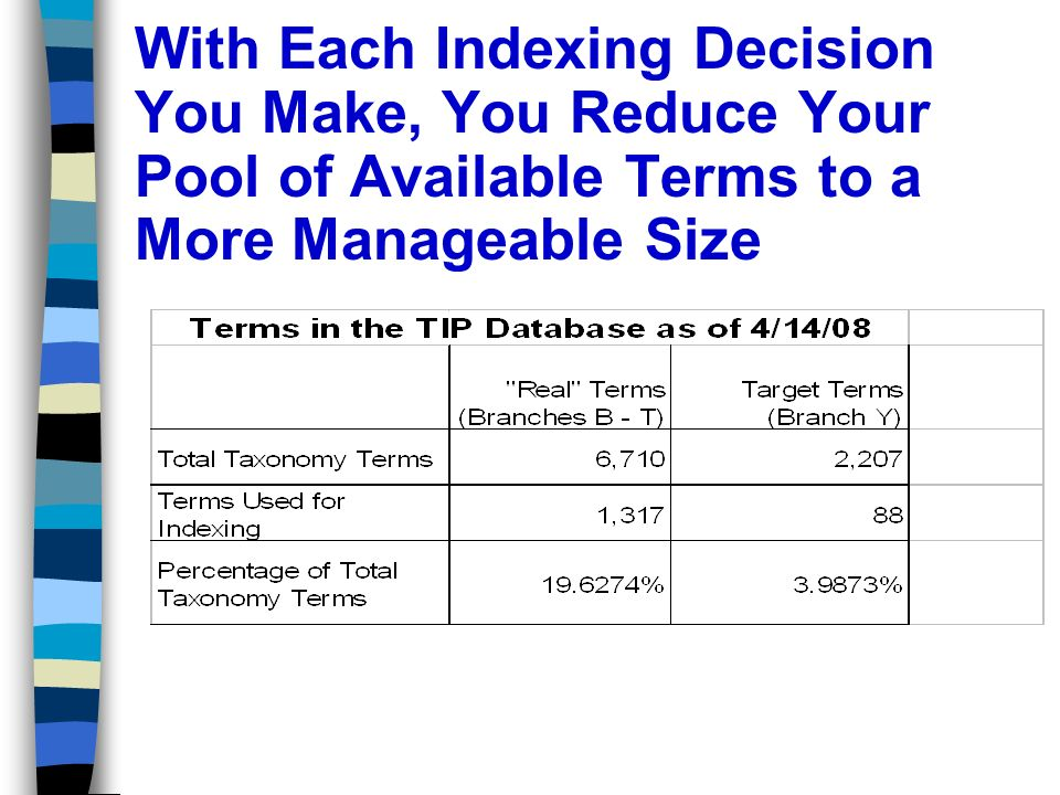 With Each Indexing Decision You Make, You Reduce Your Pool of Available Terms to a More Manageable Size