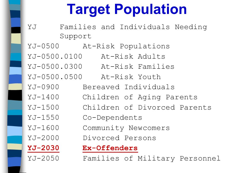 Target Population YJ Families and Individuals Needing Support YJ-0500 At-Risk Populations YJ-0500.0100 At-Risk Adults YJ-0500.0300 At-Risk Families YJ-0500.0500 At-Risk Youth YJ-0900 Bereaved Individuals YJ-1400 Children of Aging Parents YJ-1500 Children of Divorced Parents YJ-1550 Co-Dependents YJ-1600 Community Newcomers YJ-2000 Divorced Persons YJ-2030 Ex-Offenders YJ-2050 Families of Military Personnel