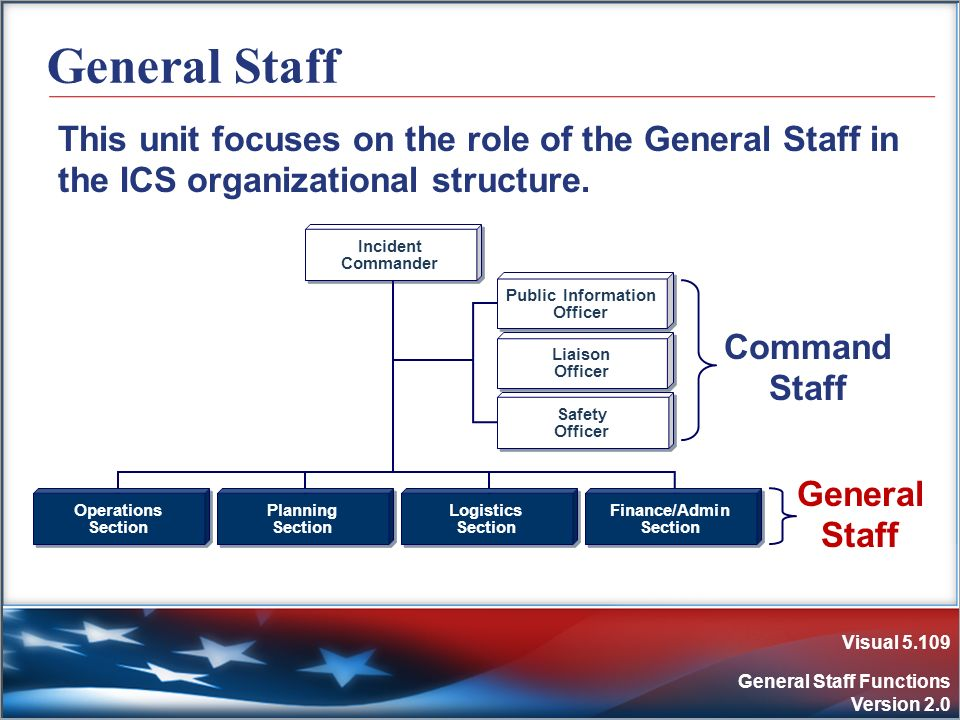 Visual 5.109 General Staff Functions Version 2.0 General Staff This unit focuses on the role of the General Staff in the ICS organizational structure.