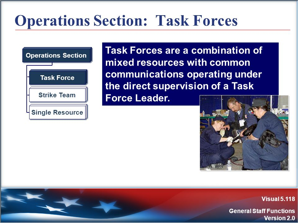 Visual 5.118 General Staff Functions Version 2.0 Operations Section: Task Forces Task Force Strike Team Single Resource Operations Section Task Forces