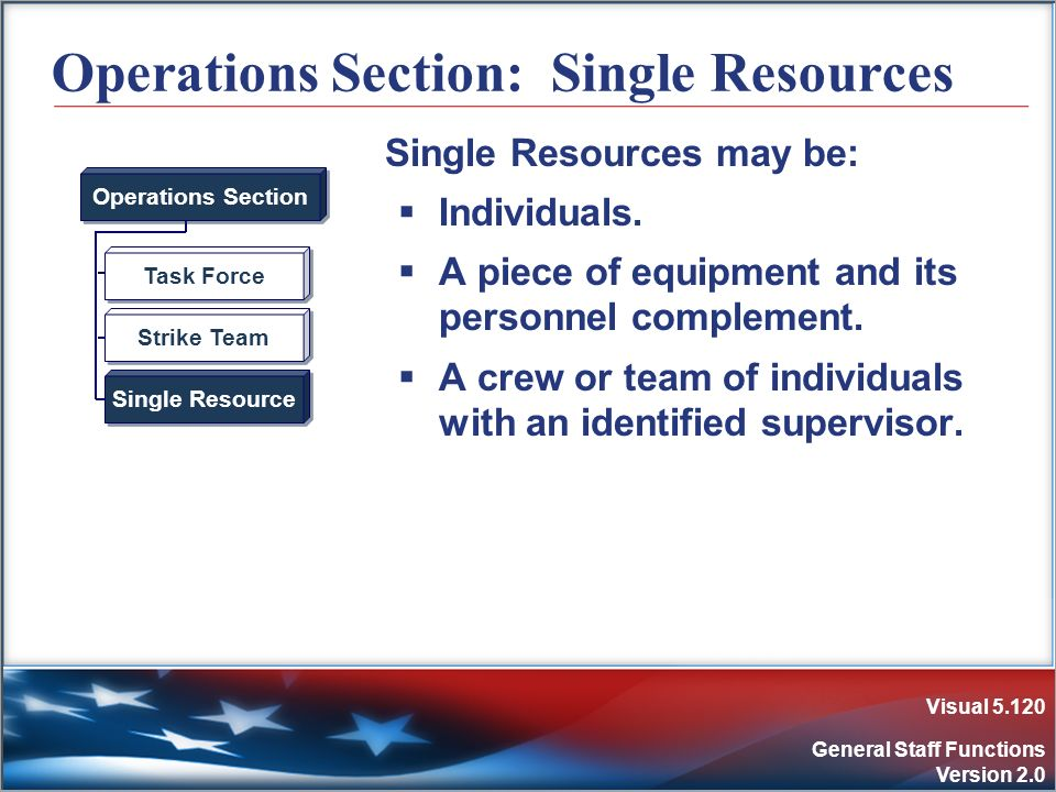 Visual 5.120 General Staff Functions Version 2.0 Operations Section: Single Resources Single Resources may be: Individuals. A piece of equipment and i