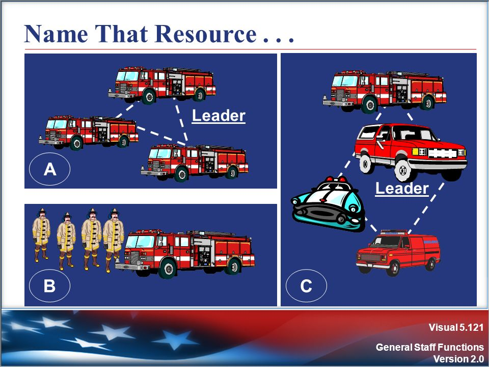 Visual 5.121 General Staff Functions Version 2.0 Name That Resource... Leader A CB