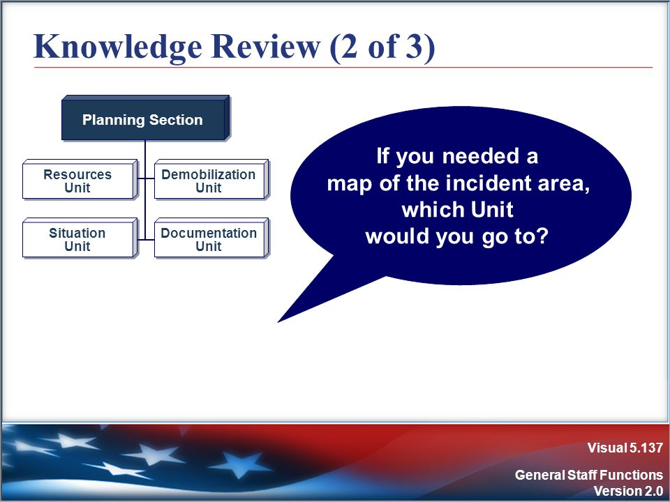 Visual 5.137 General Staff Functions Version 2.0 Knowledge Review (2 of 3) Planning Section Resources Unit Resources Unit Demobilization Unit Demobili