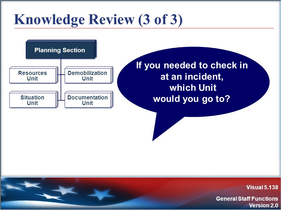 Visual 5.138 General Staff Functions Version 2.0 Knowledge Review (3 of 3) Planning Section Resources Unit Resources Unit Demobilization Unit Demobili