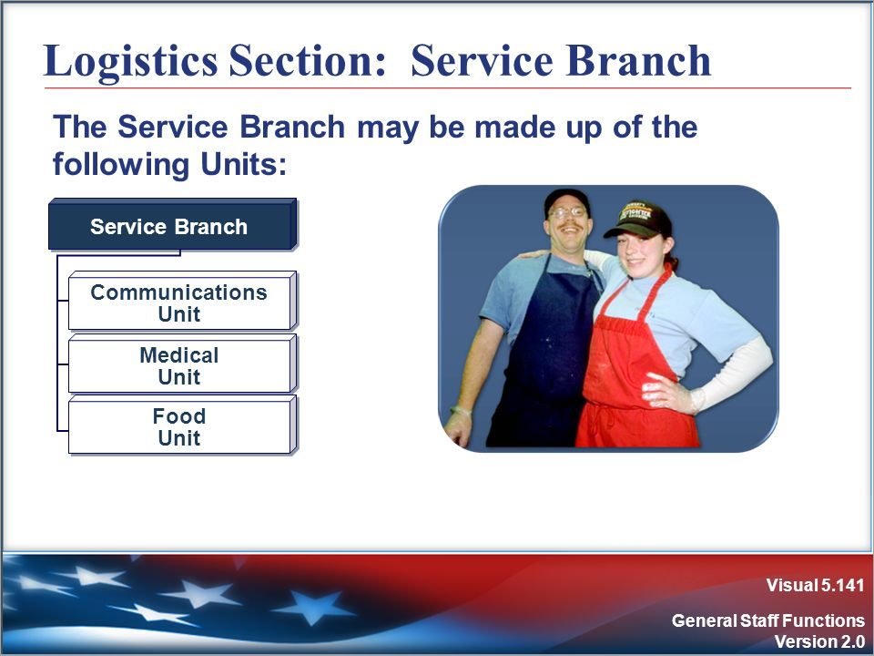 Visual 5.141 General Staff Functions Version 2.0 Logistics Section: Service Branch The Service Branch may be made up of the following Units: Communica