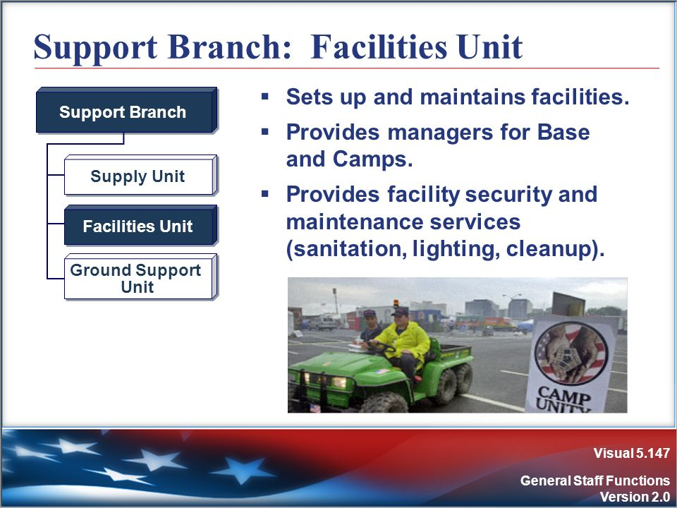 Visual 5.147 General Staff Functions Version 2.0 Support Branch: Facilities Unit Sets up and maintains facilities. Provides managers for Base and Camp