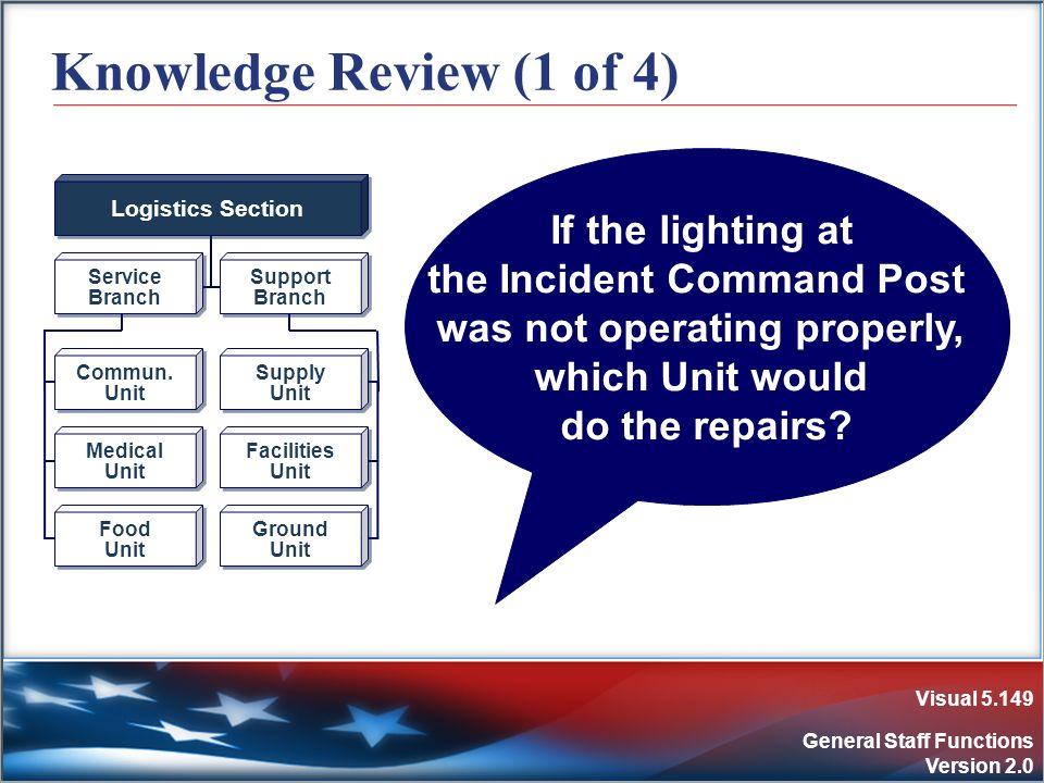 Visual 5.149 General Staff Functions Version 2.0 Knowledge Review (1 of 4) If the lighting at the Incident Command Post was not operating properly, wh