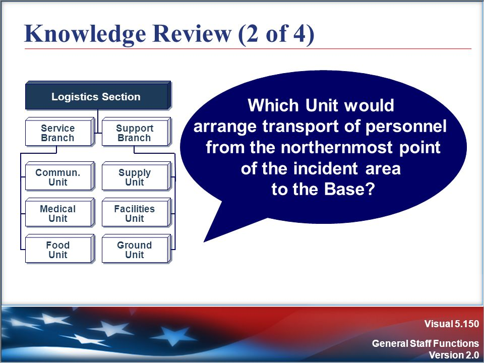 Visual 5.150 General Staff Functions Version 2.0 Knowledge Review (2 of 4) Which Unit would arrange transport of personnel from the northernmost point