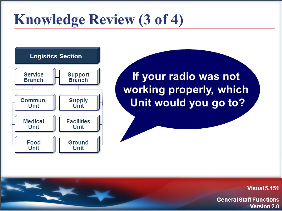 Visual 5.151 General Staff Functions Version 2.0 Knowledge Review (3 of 4) If your radio was not working properly, which Unit would you go to? Ground