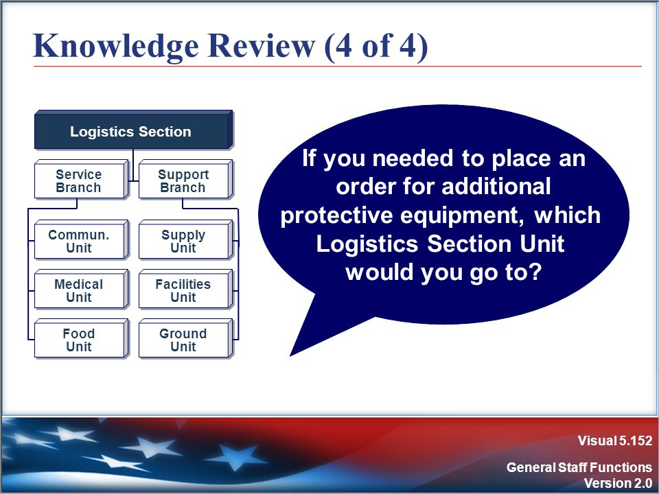 Visual 5.152 General Staff Functions Version 2.0 Knowledge Review (4 of 4) If you needed to place an order for additional protective equipment, which