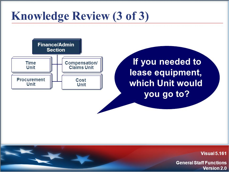 Visual 5.161 General Staff Functions Version 2.0 Knowledge Review (3 of 3) If you needed to lease equipment, which Unit would you go to? Time Unit Tim