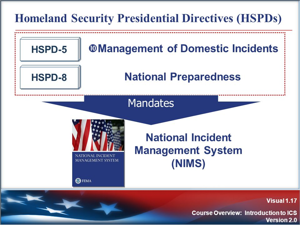 Visual 1.17 Course Overview: Introduction to ICS Version 2.0 Homeland Security Presidential Directives (HSPDs) Management of Domestic Incidents HSPD-5