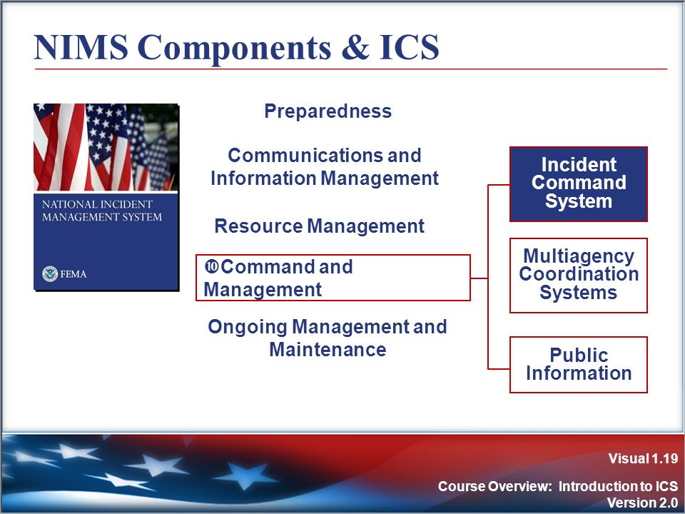 Visual 1.19 Course Overview: Introduction to ICS Version 2.0 NIMS Components & ICS Command and Management Preparedness Resource Management Communicati