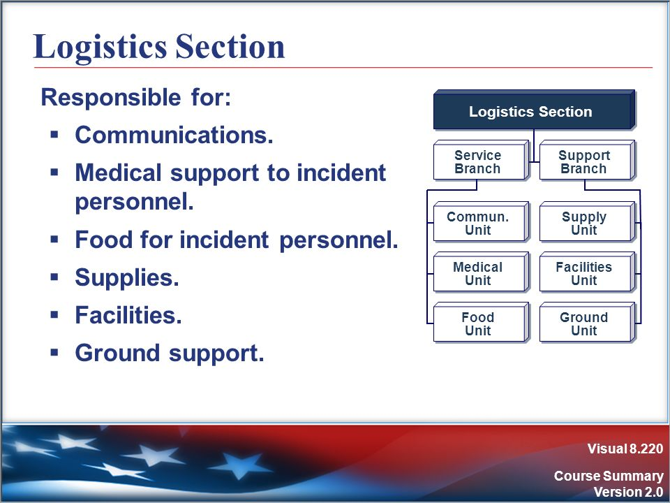 Visual 8.220 Course Summary Version 2.0 Logistics Section Responsible for: Communications. Medical support to incident personnel. Food for incident pe